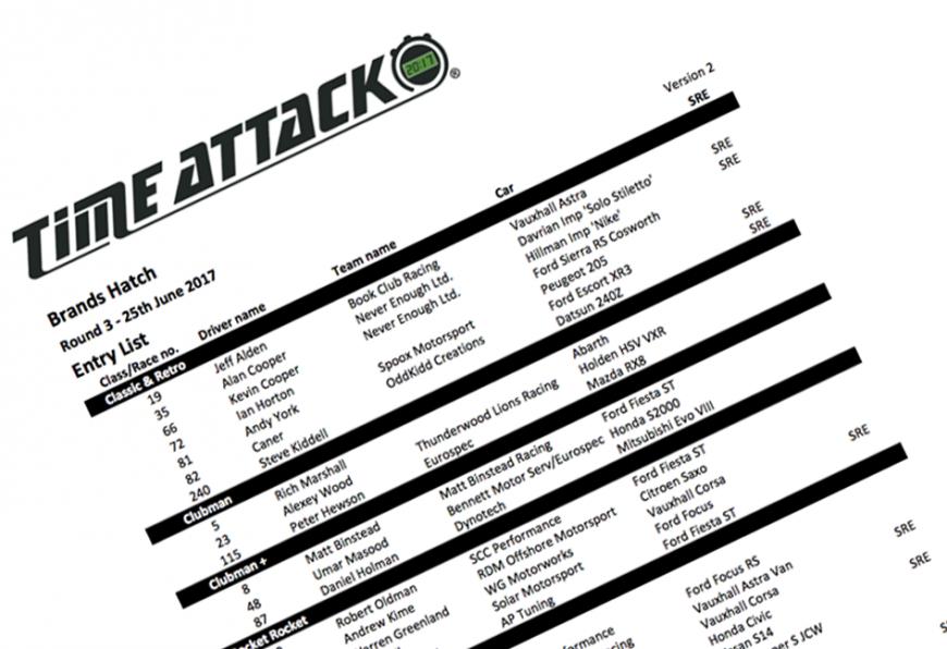 Round 3 Brands Hatch Entry List